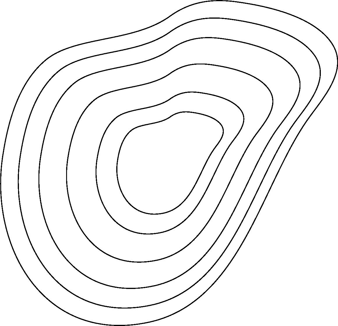Hojdkurvor_02